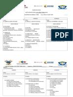 1.1.Planeacion Anual de Ciencias Naturales 2016 (1)