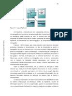 Arquitetura Da Informação e