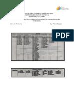 ESTADOS DE OXIDACION.pdf