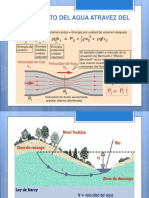Diapositivas Aguas Subterraneaas Oswaldo