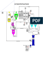 Wwtp Process Flow Chart