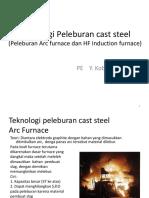 中間 6 1 鋳鋼の溶解技術translate