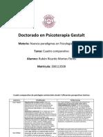 Cuadro comparativo de patologías existenciales desde 5 diferentes perspectivas teóricas
