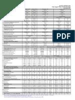 Selected Indicators _ 12oct2017 _ Bangladesh Bank