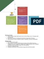 Porter's Five Forces Analysis - King Mango