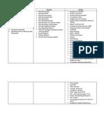 Pendekatan, Metode, Dan Model Pembelajaran