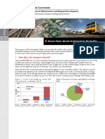 Australian Transport Factsheet.pdf