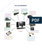 CPU y Sus Componentes