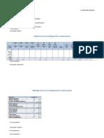 Xxsw Ont Service Level Report Esa