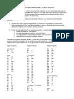 Hoff_Libros_Históricos_Preguntas.pdf