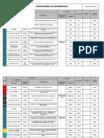 350 modelos de KPIs.pdf