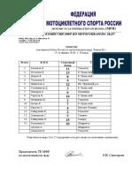 Spisok uchastnikov Kubka Rossii. Gonki na ldu. Final №1. 15-16.01.2018. Jugorsk
