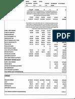 Ansonia Budget Adjustments