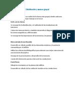 Distribución y Avance Grupal