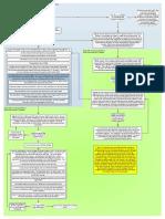 Dentist Original PDF
