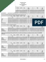 SNY0118 Crosstabs011618 (1)