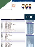 日本語教育用アクセント辞典 日本の地名のアクセント