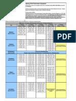 Spring 2018 Exam Schedule