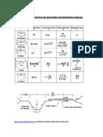 Geometria y Parametros de Secciones de Diferentes Canales -