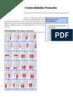 Wiki Cubo de Rubik Generalidades Notación Singmaster 2p