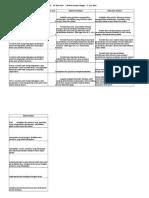 Perencanaan Perbaikan Strategis Akreditasi (Survey 28 - 29 September 2016) - Skp
