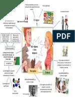 Organizador gráfico_Capítulo 1_El signo y los signos del autor Raúl Ávila