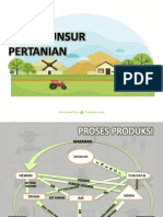 Bab III Unsur-unsur Pertanian