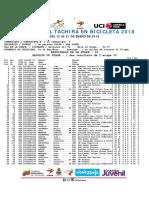 E4 Vuelta Al Tachira en Bicicleta #VTB2018