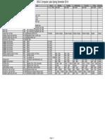 SRJC Lab Schedule