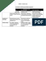 Written Assignment Rubrics Jan2014