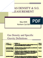 Gas Density Measurement