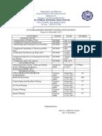 Accomplishment Report-In FILIPINO S.Y.2017