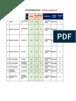 EEPP Categorizados JBEST Solicitud