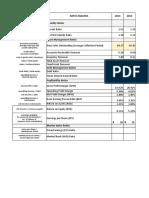 SMC Ratio Analyses