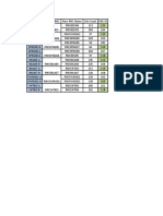 4G IRAT Reselect and HO Parameter