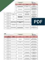 Catalogo de Proyectos Externos de La Licenciatura en Sociologia