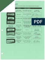 grammar reference sheet