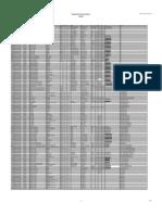 Relação escolas técnicas publicas Rs.pdf