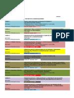 FECHAS PRESENTACION DE AVANCES DE PIA III OCT 2017 NRC 1953.pdf
