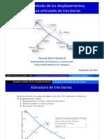 Ejemplo Metodo de Los Desplazamientos. Estructura Articulada de Tres Barras Presentacion