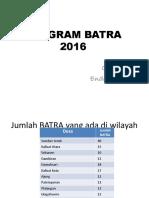 Minlok Batra
