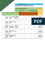 Cronograma Del Plan de Actualización Del PEI IEI SANMARTIN