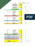 olivia walsh - create a salary-based budget - 385966 - sheet1