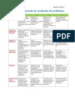 FORMA#3, Matriz de Valoración de Resolución de Problemas