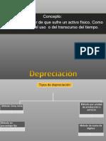 Depreciacion de Activos.pdf