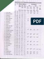 Answer Sheet Parliment