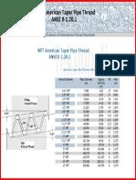 NPT_Thread.pdf