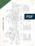 DSG 25P Parts Manual 65 Pgs A2 1