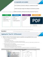 Four P's.pdf