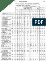 Mieszkania, ludność, stosunki zawodowe w 1921 r. woj. kieleckie [4]